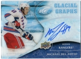 2009/10 Upper Deck Ice Glacial Graphs #GGDZ Michael Del Zotto Autograph