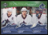 2007/08 McDonald's Upper Deck Three Stars Checklists #CL6 Markus Naslund/Roberto Luongo/Daniel Sedin