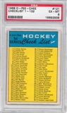 1968/69 O-Pee-Chee Hockey #121 1st Series Checklist PSA 6 (EX-MT) *2938