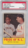 1963 Topps Baseball #138 Pride Of N.L. (Mays/Musial) PSA 5 (EX) *5358