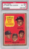 1962 Topps Baseball #53 AL Home Run Leaders PSA 6 (EX-MT) *5354