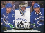 2011/12 Upper Deck Exclusives #199 Daniel Sedin/Roberto Luongo/Ryan Kesler /100