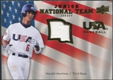 2008 Upper Deck USA Junior National Team Jerseys #HM Harold Martinez