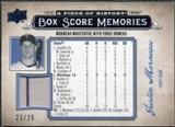 2008 Upper Deck UD A Piece of History Box Score Memories Jersey Blue #BSM35 Justin Morneau /25