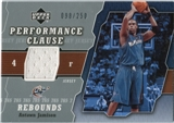 2005/06 Upper Deck Performance Clause Jerseys #AJ Antawn Jamison /250