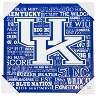Kentucky Wildcats Artissimo Typography 13x13 Canvas