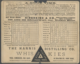 1884 Scorecard New York VS. Cleveland