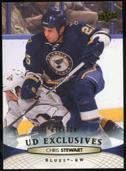 2011/12 Upper Deck Exclusives #36 Chris Stewart /100
