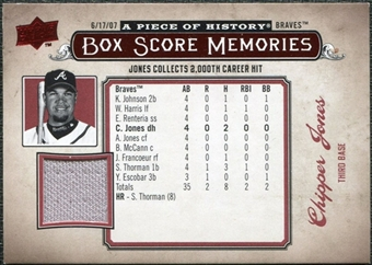 2008 Upper Deck UD A Piece of History Box Score Memories Jersey #BSM3 Chipper Jones