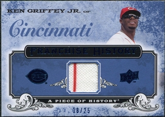 2008 UD A Piece of History Franchise History Jersey Blue #FH14 Ken Griffey Jr. /25